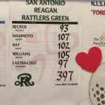 JV scores at Fore Love of Golf