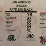 Varsity scores at Fore Love of Golf